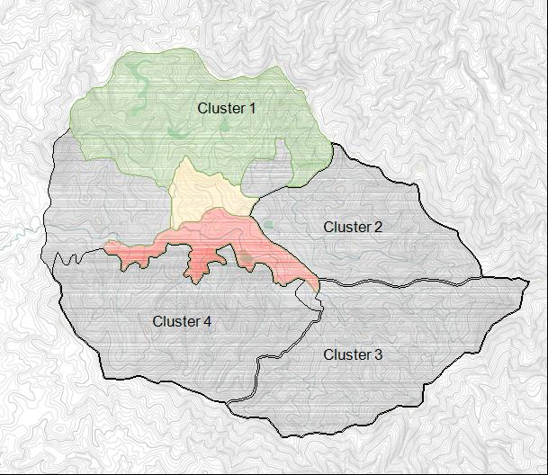 cluster wali fauna